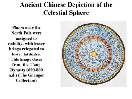 dates of indian astronomy The reception of bailly's theory of indian astronomy is also read in context   consequently, the jesuits sought to arrive at the date of the indian deluge from  that.